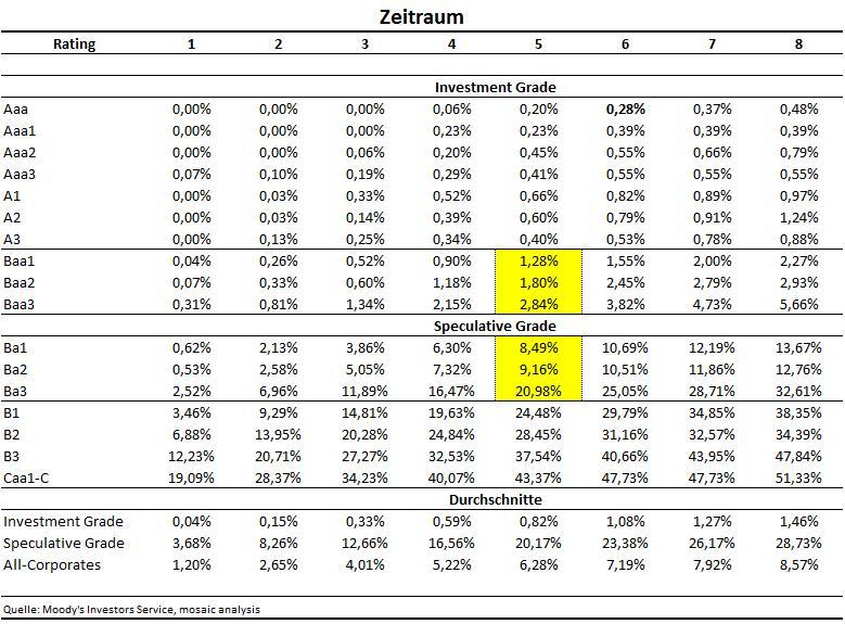 Entstehung und Verlauf Bis zum Regierungswechsel Griechenland trat der Eurozone am 1. Januar bei. Eurostat stellte in einem Bericht fest, dass die von Griechenland übermittelten statistischen Daten nicht stimmen könnten.